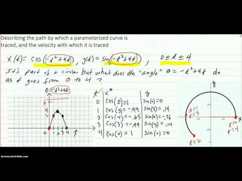 Describe path and speed of particle on a parameterized curve(2)