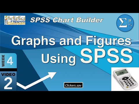 4-2 Graphs and Figures Using SPSS