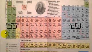 Download Тесты по химии. Радиус атома. А4 ЦТ 2015 Video