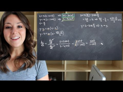 Tangent line to the parametric curve (KristaKingMath)