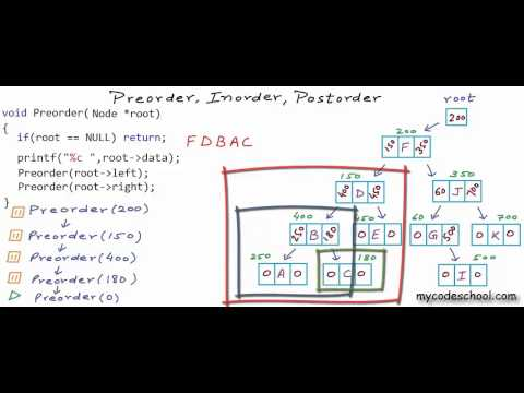 Binary tree traversal: Preorder, Inorder, Postorder