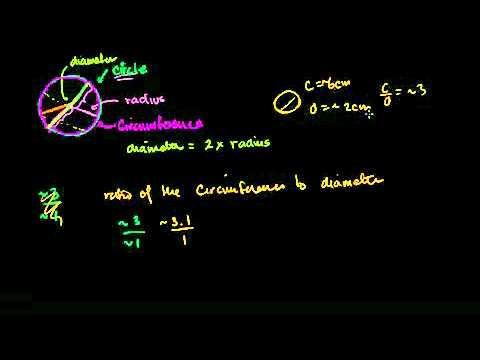 Circles Radius, Diameter and Circumference-Urdu.mp4