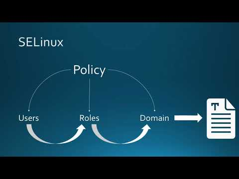 SELinux - Learn SELinux with Practical