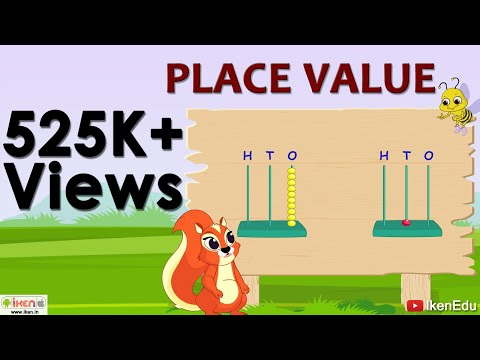 Maths Learning: Learn about Place Value of the Digits in a Number
