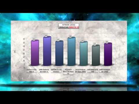 HITMAN - DIRECTX 12 - VIDEO BENCHMARKS / GAME TESTS REVIEW / 4K,1080p,1440p/ Windows 10
