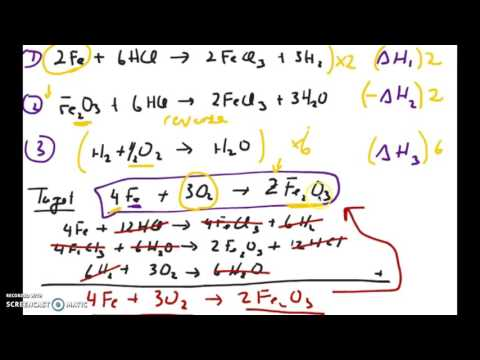 Calculating Enthalpy of Combustion using Hess's Law