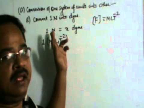 Dimensions Convert 1N into Dyne)Unit & Dimensions, Class-XI Physics