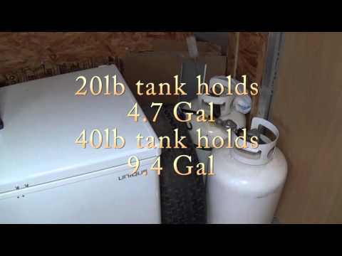 Propane Chest Freezer Update How Many Days on a 40lb Propane Tank?