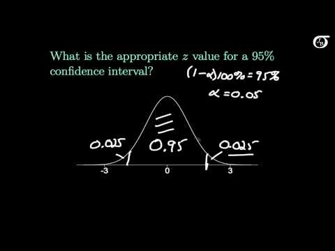 Finding the Appropriate z Value for the Confidence Interval Formula (Using a Table)