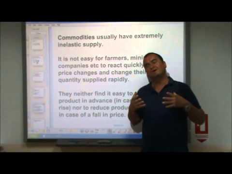 AS Level Economics 12.Price Elasticity of Supply PES