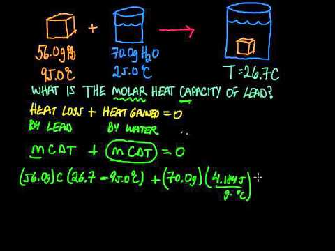 molar heat capacity of lead calculation