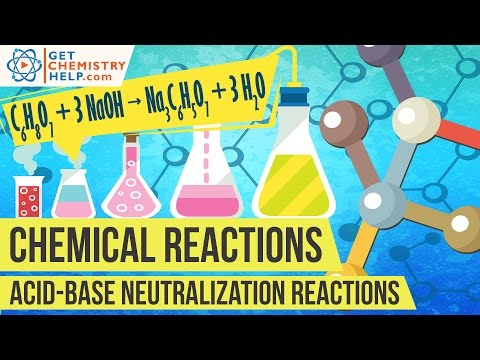 Chemistry Lesson: Acid-Base Neutralization Reactions