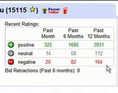 eBay ratings: largely positive records and negative feedback
