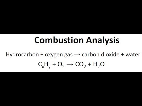 Hydrocarbon Combustion Analysis