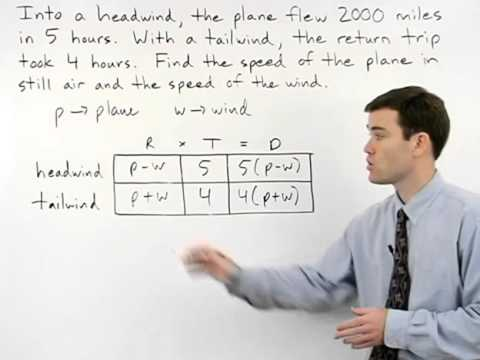 Wind and Current Problems | MathHelp.com