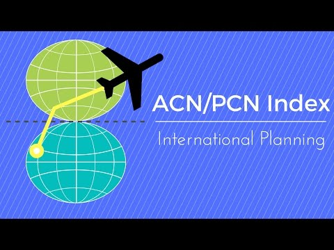 International Planning & Ops: ACN/PCN and ARFF Index