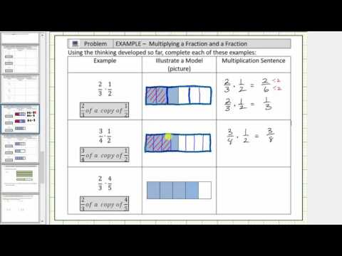 Model Products of a Fractions Using Fraction Bars