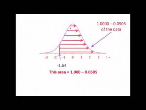 Statistics - 2 - The Normal Distribution - 5 - Reading Z-Score Tables Two