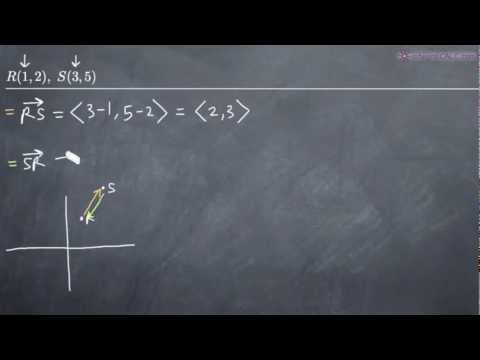 Finding a Vector From Two Points (KristaKingMath)