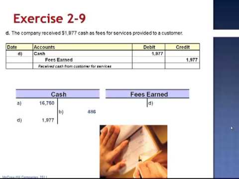 finance excercise 2