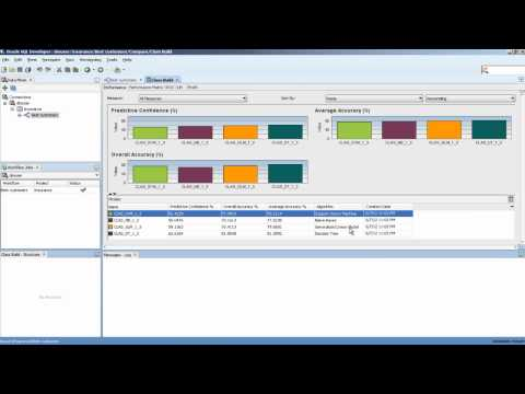 Oracle data mining tutorial, data mining techniques: classification