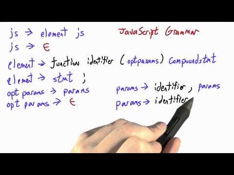 Javascript Functions - Programming Languages