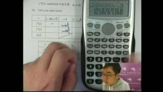 Herman Yeung - AL Pure Maths PP 1997/II/Q8-2 (curve sketching)