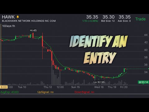 How To Identify A Good Entry On Dip Buys | 3 Simple Steps To Know