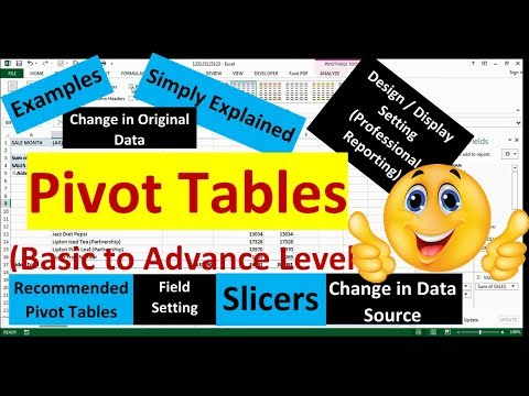 Pivot Table Tutorial (Basic to Advance) 2018 | Pivot table in excel | excel pivot table