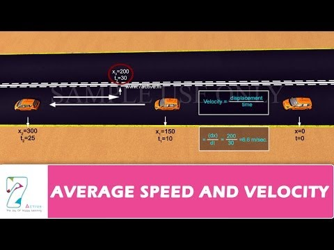 AVERAGE SPEED AND VELOCITY