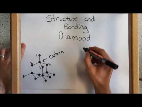 Structure and bonding in diamond AQA chemistry