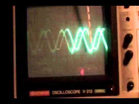 Inductive Reactance Demonstration.