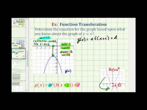 Ex 1: Find the Equation of a Transformed Quadratic Function From a Graph