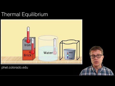Thermal Equlibrium