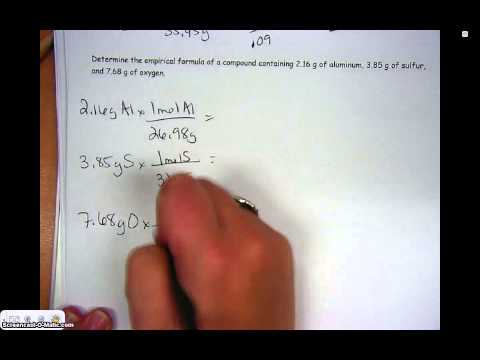 Honors Chemistry Video 5.9 Empirical Formulas from Grams