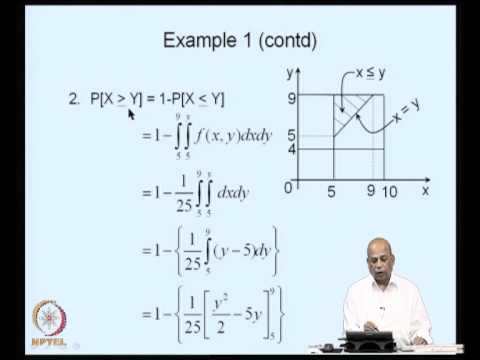 Mod-01 Lec-02 Bivariate Distributions