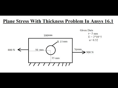 Plane Stress with Thickness  Problem Solved  in Ansys 16.1 Tutorial