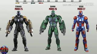 Download IRON MAN ALL SUITS from MARK 1 to MARK 48 Video