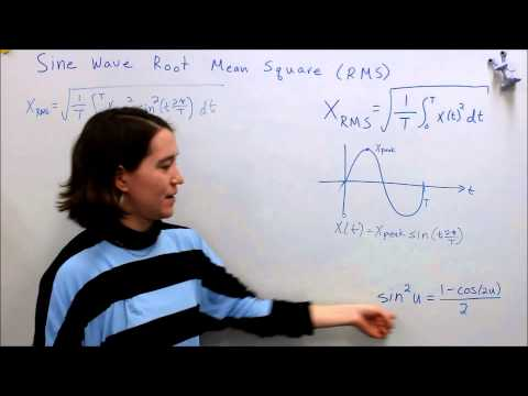 Power Systems - 1.1 Sine Wave Root Mean Square (RMS)