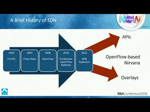 SDN and Security: A Marriage Made in Heaven. Or Not.