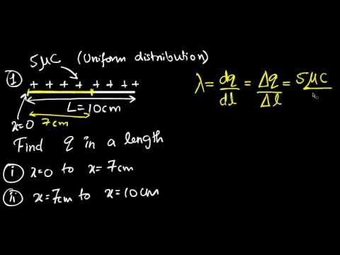 Problem on linear charge distribution (Calculating charges)