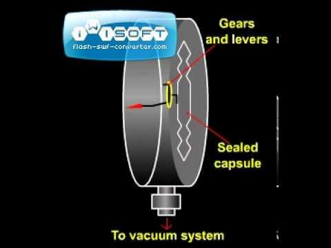 Capsule Dial Vacuum Pump Pressure Gauge Animation