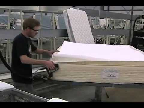 Pillow Top Mattress Build Up