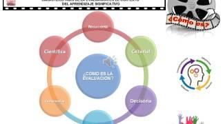 Presentación Evaluación Aprendizaje Significativo