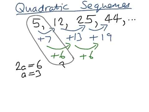 The n th term of a quadratic sequence