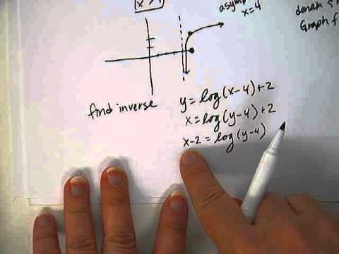 Log function and inverse