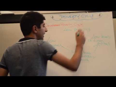 Y2/IB 10) Poverty Cycle (Trap) - Growth and Development
