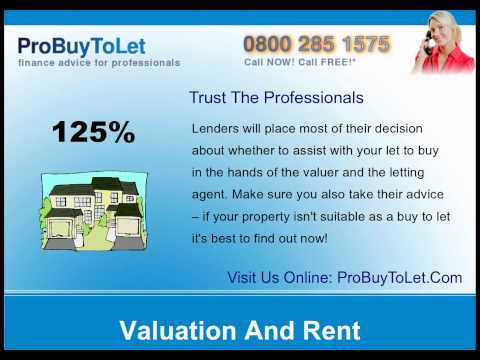 Let To Buy Mortgages Explained