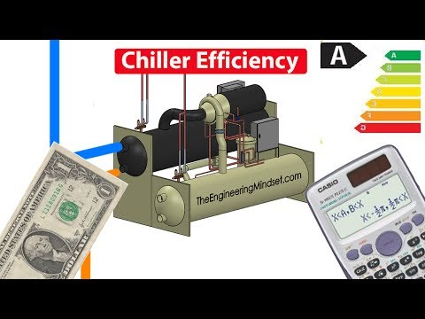Chiller Efficiency CALCULATION - COP Coefficient of performance