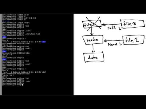 Linux Command-Line Interface (CLI) Tutorial #034 - Hard Link vs Soft Link  using
